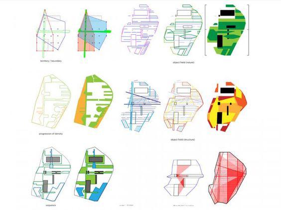 建筑设计 | 留学建筑设计作品集制作干货!